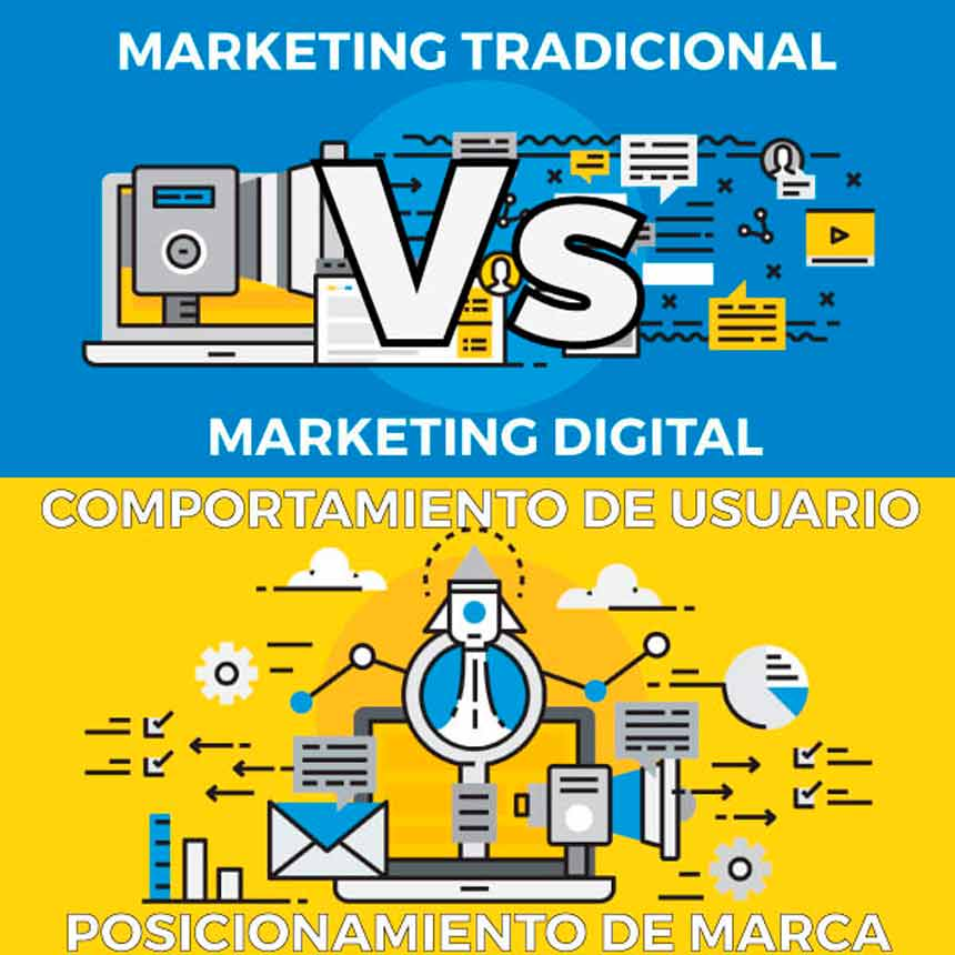 Marketing Online Vs Marketing Tradicional. Comportamiento de usuario, posicionamiento y distribución.