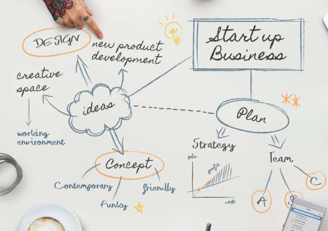 Marketing Digital y Gestión de Proyectos Digitales - El Plan Estratégico de una Empresa, la herramienta que te conduce al éxito.