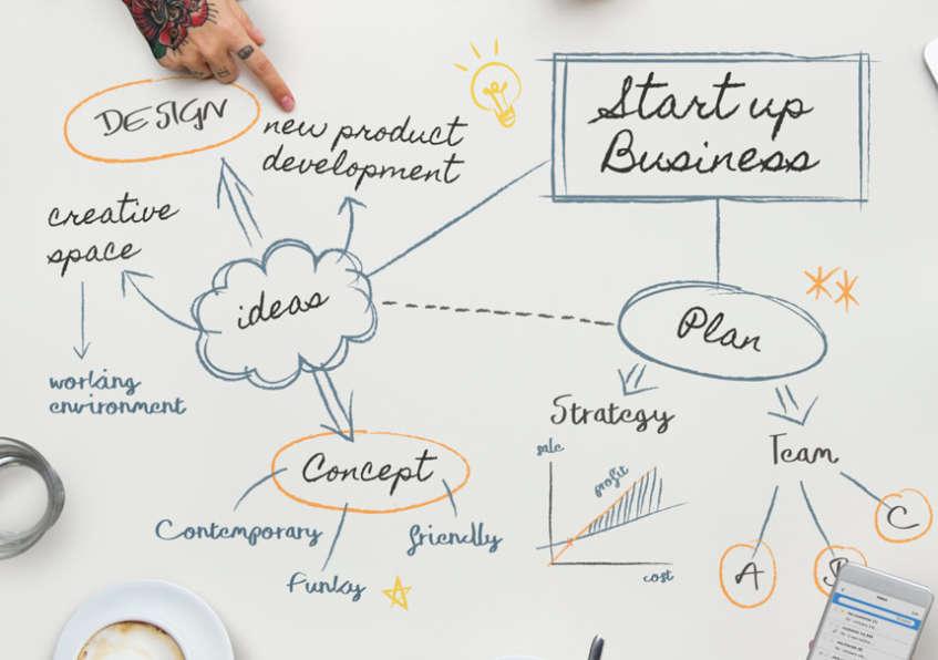 plan-estrategico-de-una-empresa