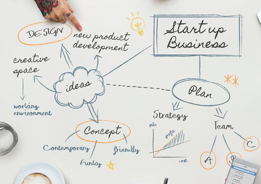 El Plan Estratégico de una Empresa, la herramienta que te conduce al éxito.
