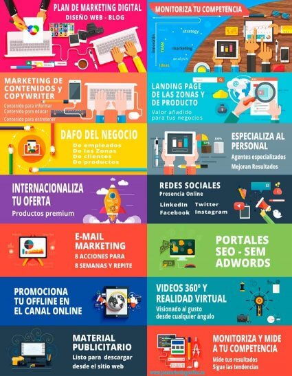 Marketing Digital y Gestión de Proyectos Digitales - Guía de 20 Acciones para tu Plan de Marketing Digital Inmobiliario.