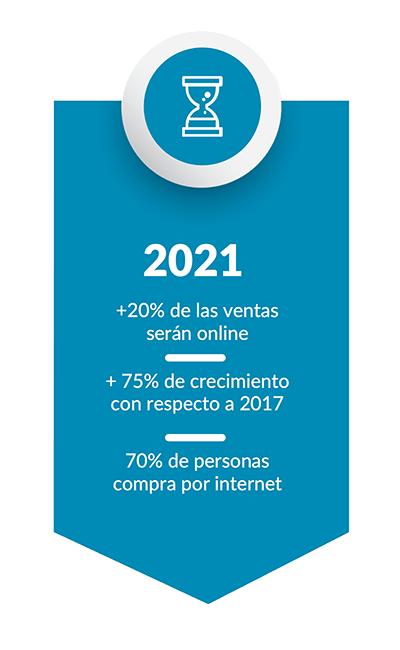 datos-ec3
